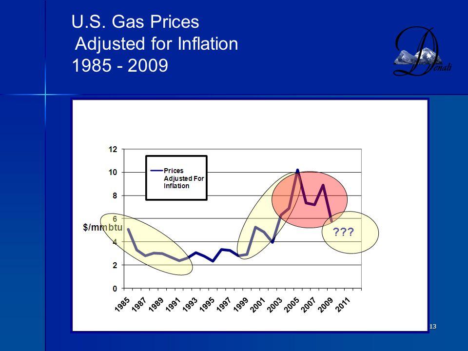 Adjusted for Inflation 1985 - 2009