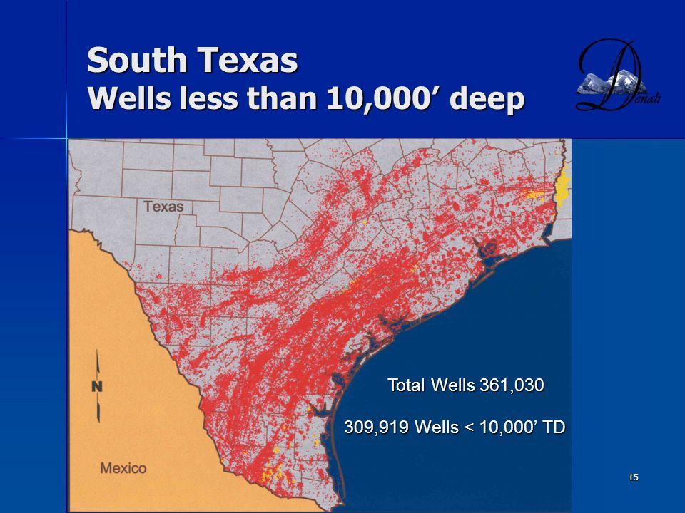 South Texas Wells less than 10,000' deep