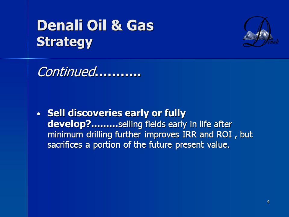 Denali Oil & Gas Strategy