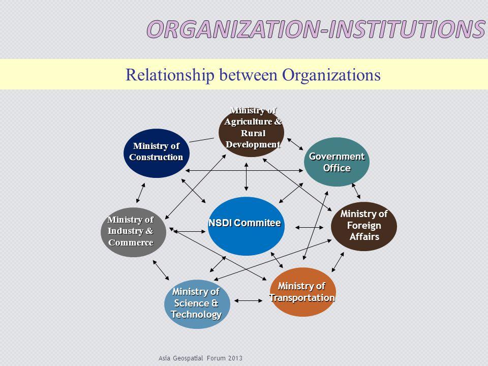 Organization-Institutions