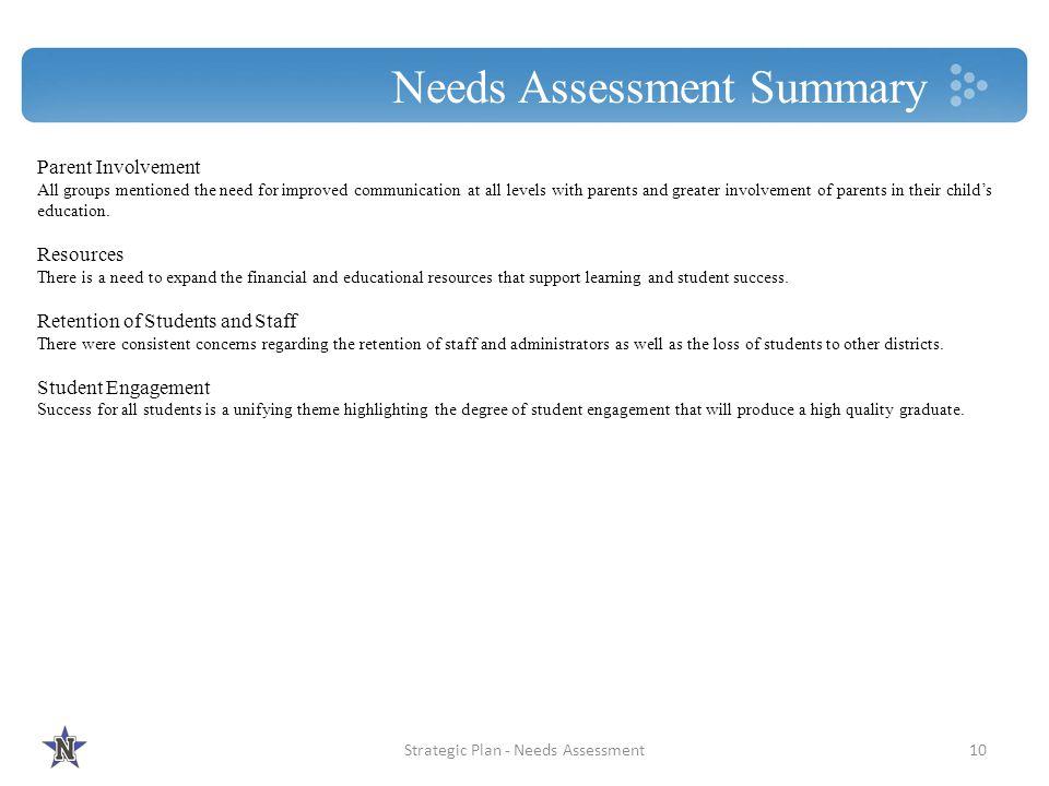 Needs Assessment Summary