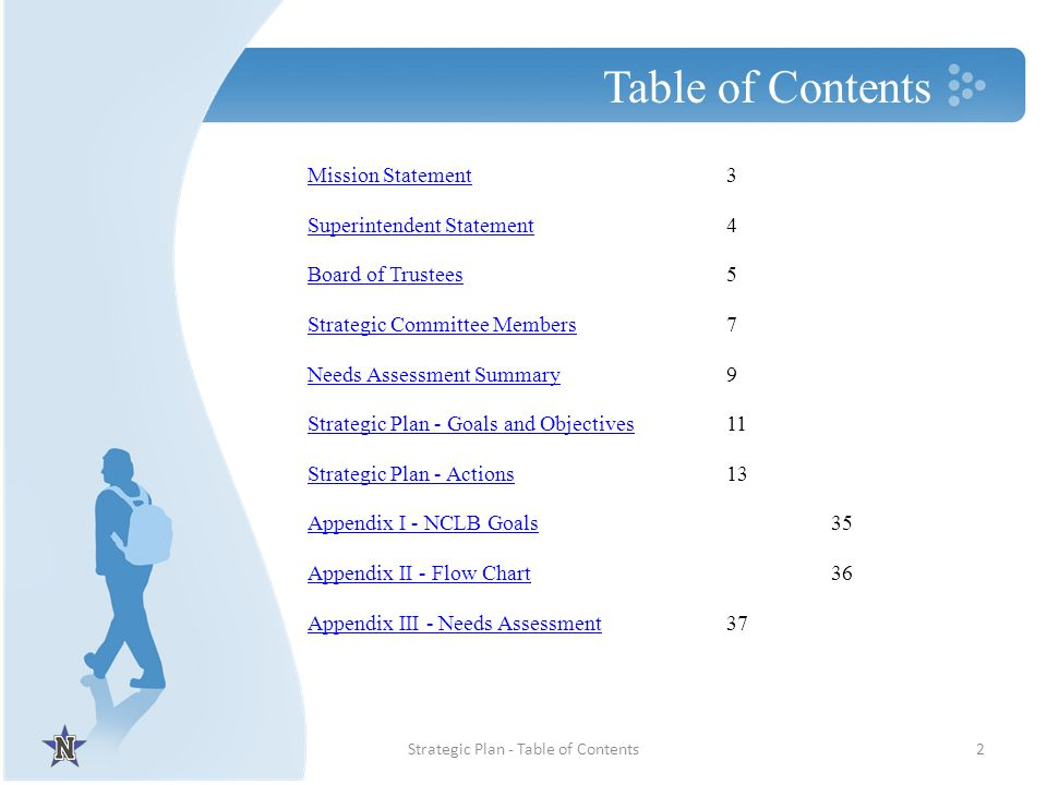 Strategic Plan - Table of Contents