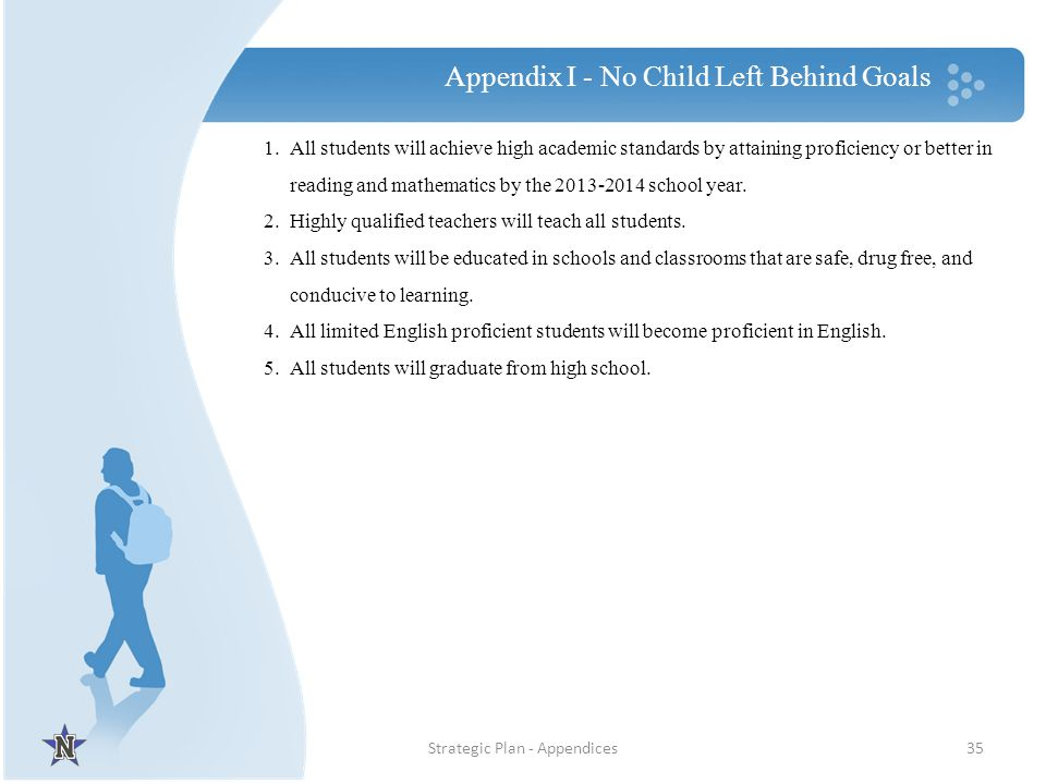 Appendix I - No Child Left Behind Goals