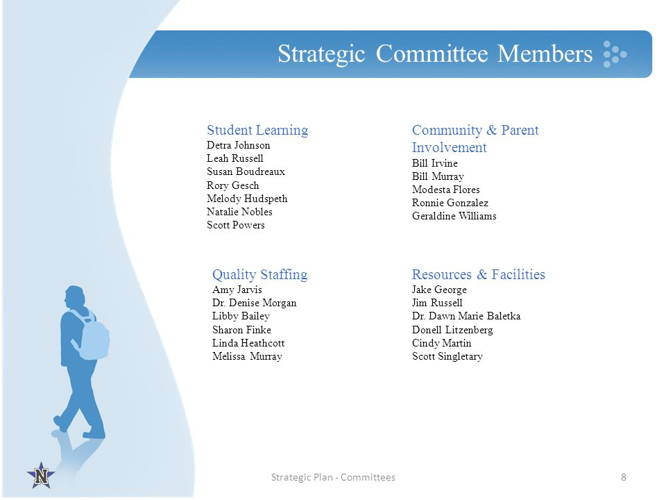 Strategic Committee Members