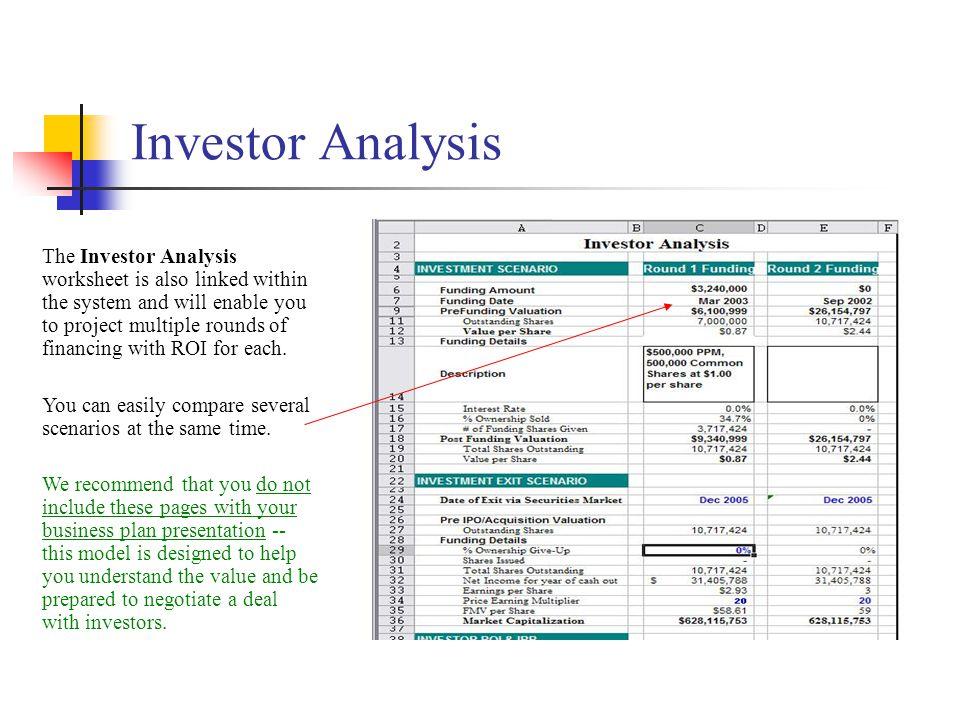 Investor Analysis
