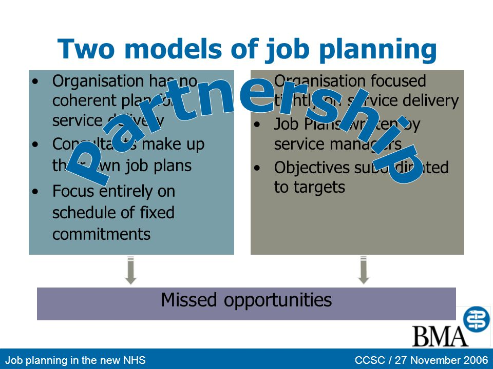 Two models of job planning
