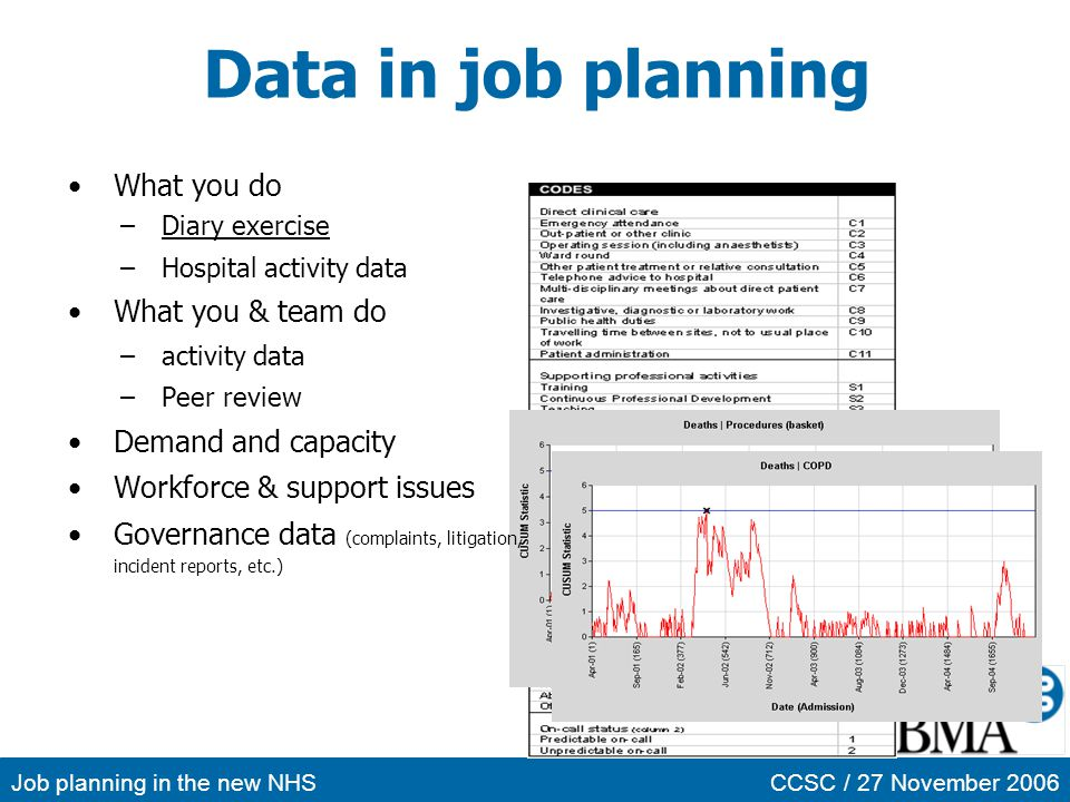 Data in job planning What you do What you & team do