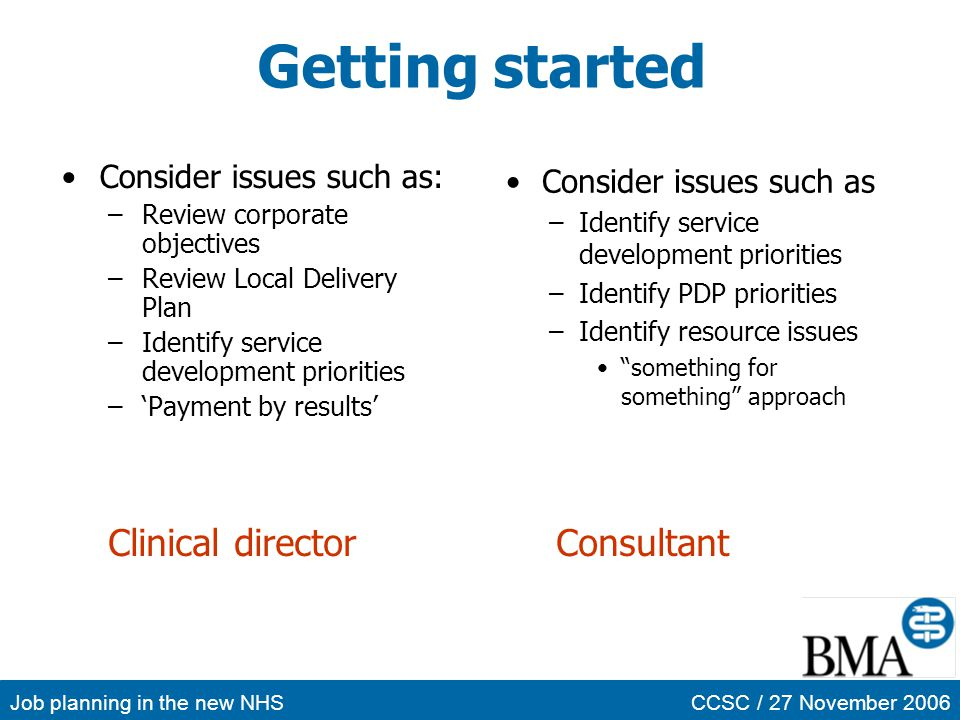 Getting started Clinical director Consultant Consider issues such as: