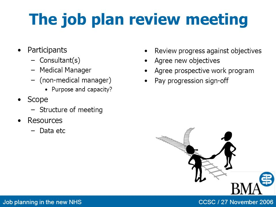 The job plan review meeting