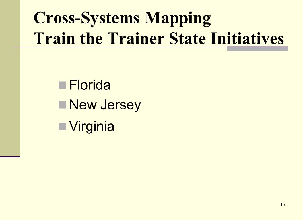 Cross-Systems Mapping Train the Trainer State Initiatives