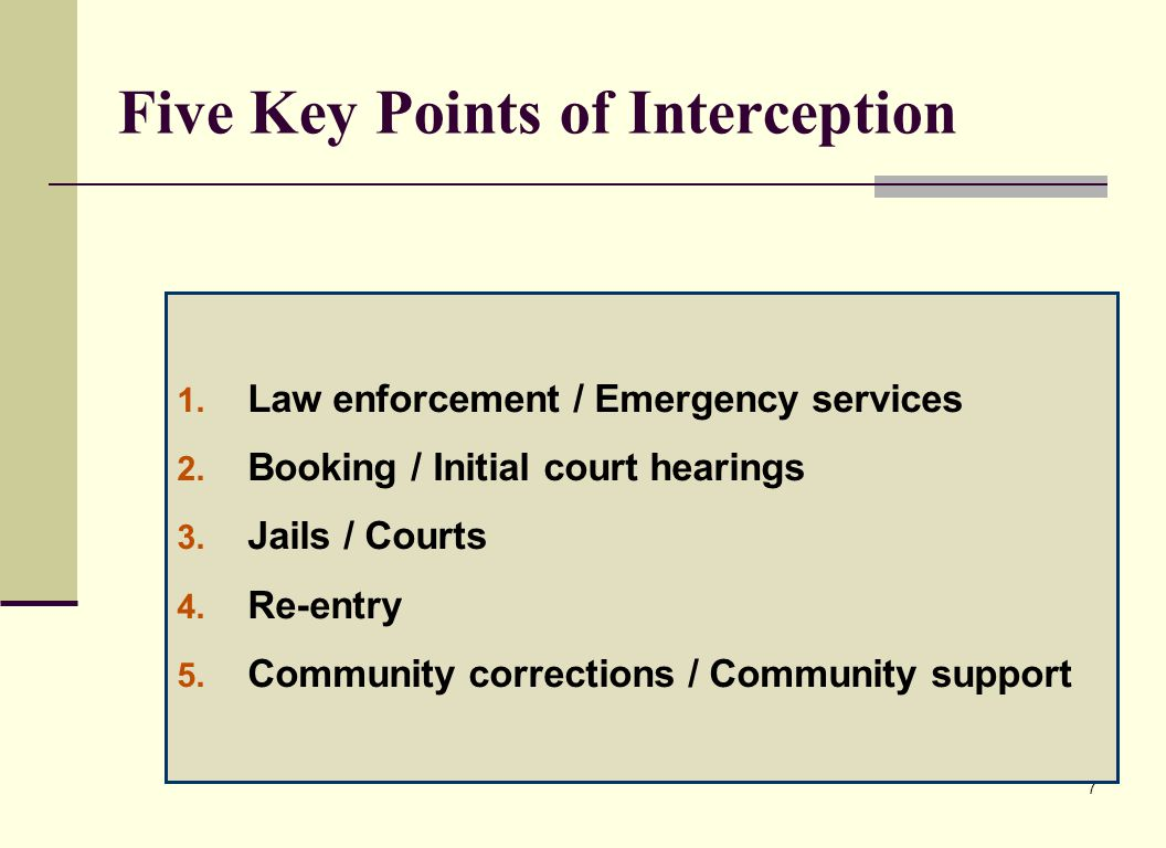 Five Key Points of Interception