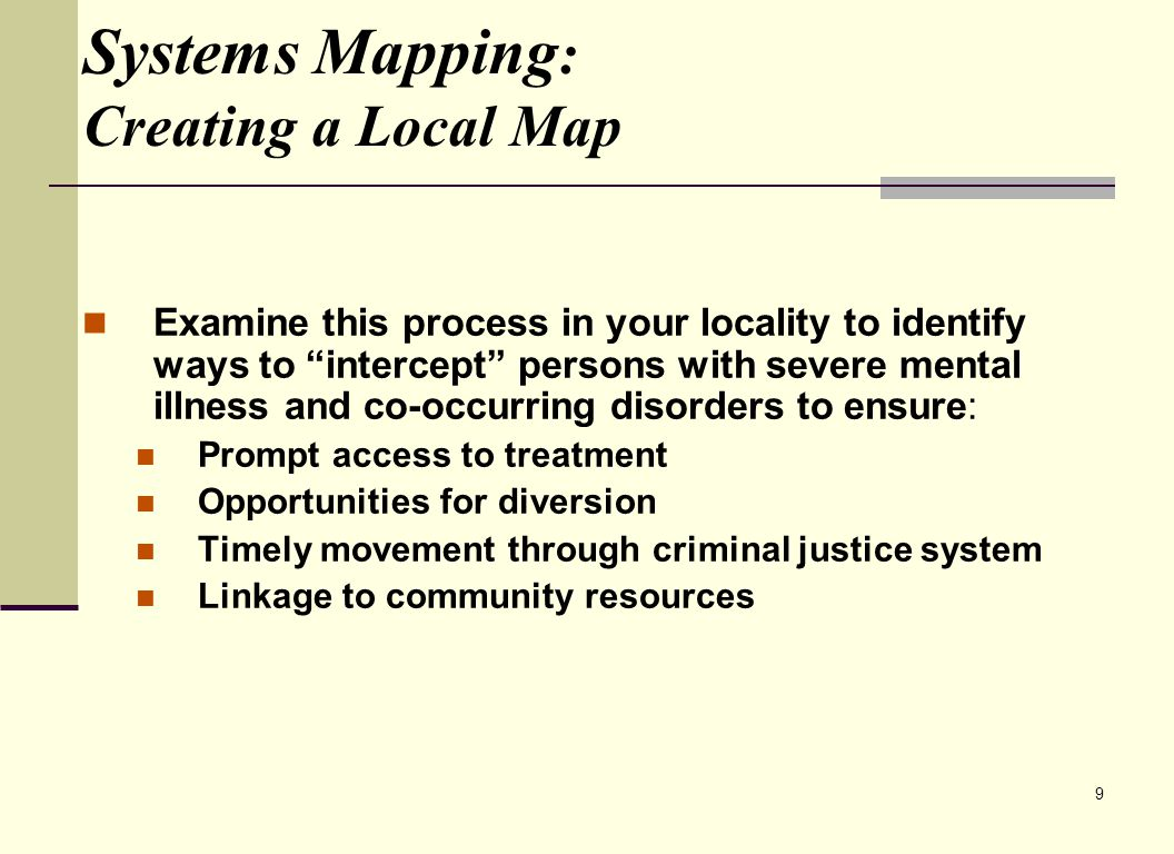 Systems Mapping: Creating a Local Map