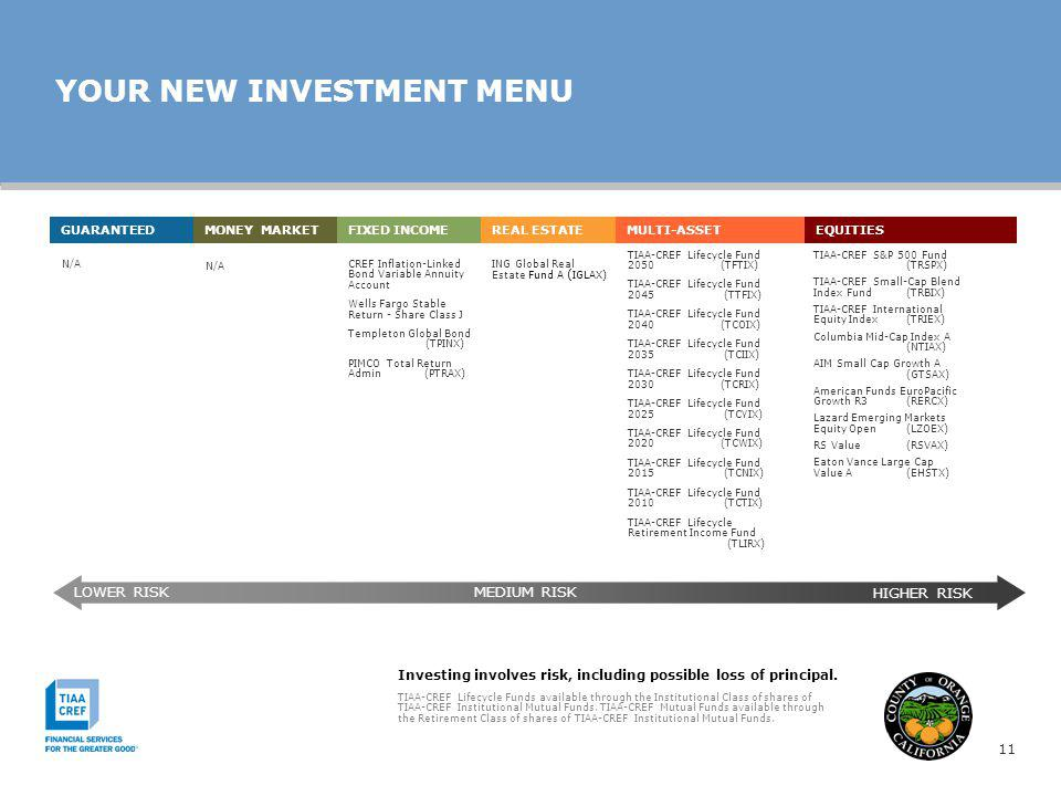 YOUR NEW INVESTMENT MENU