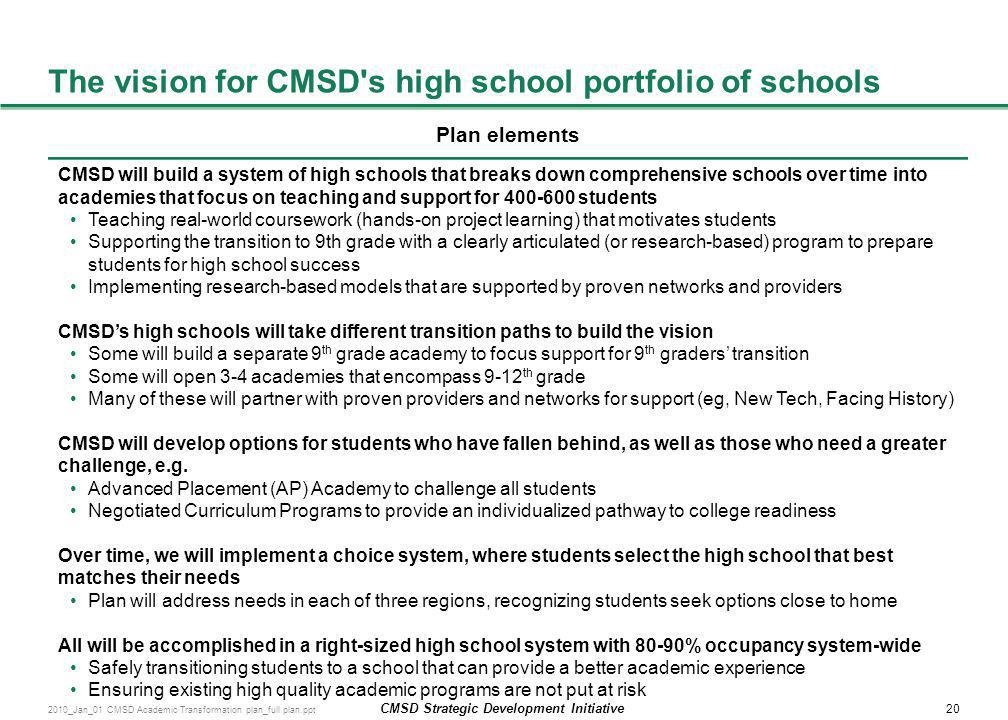 The vision for CMSD s high school portfolio of schools