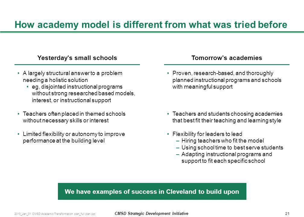 How academy model is different from what was tried before