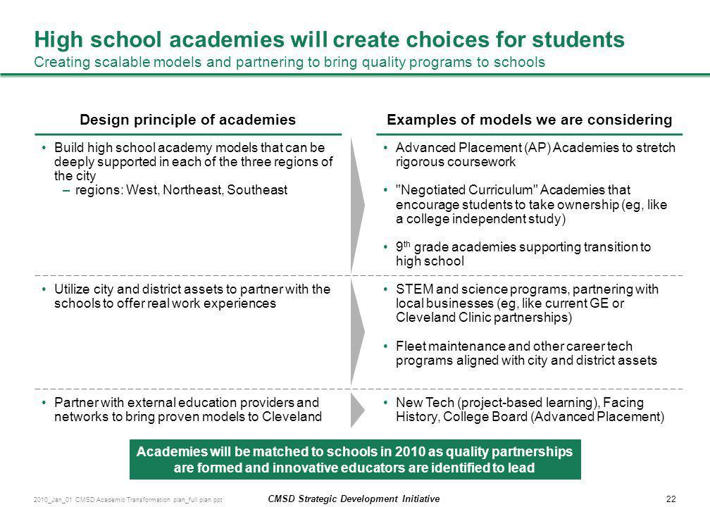 Design principle of academies Examples of models we are considering
