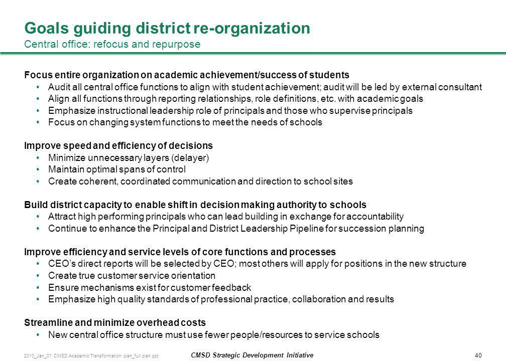 Goals guiding district re-organization Central office: refocus and repurpose