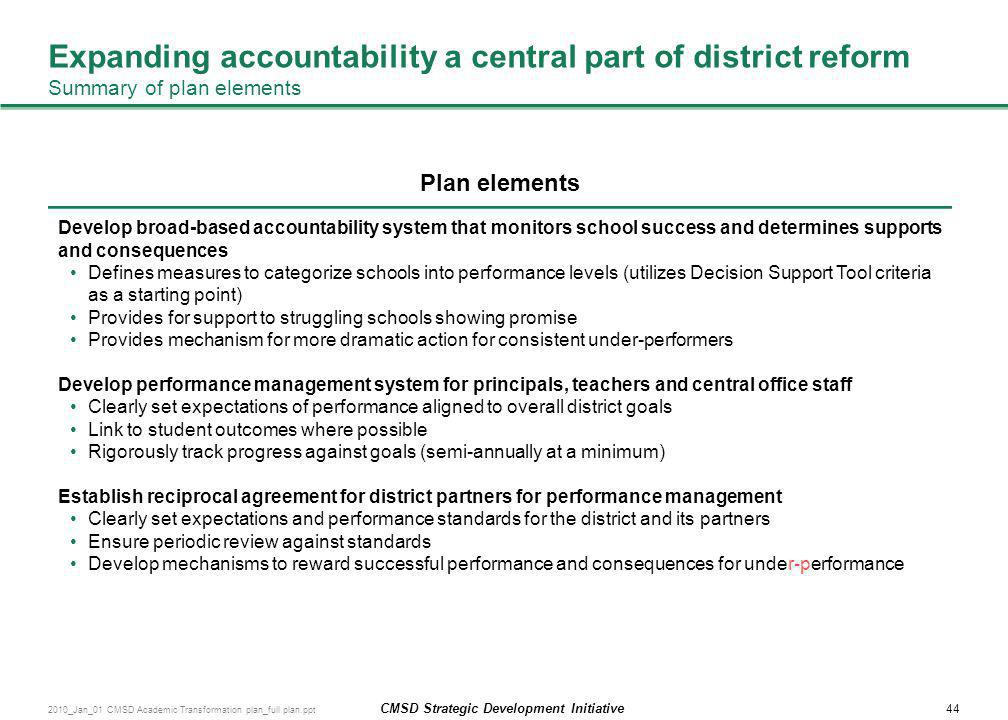 Expanding accountability a central part of district reform Summary of plan elements