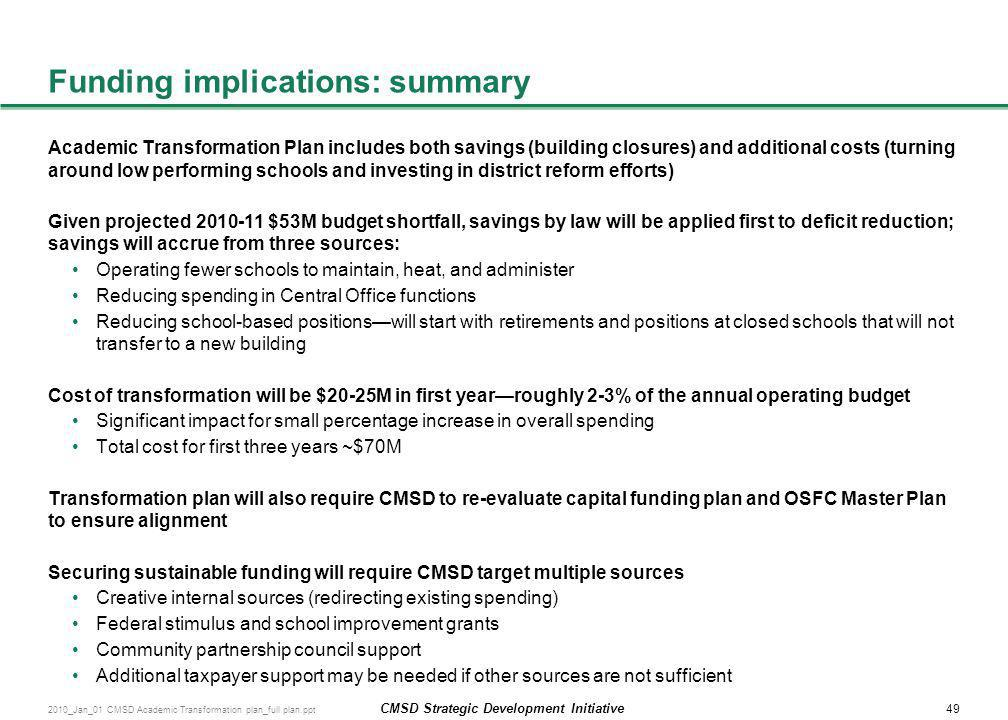 Funding implications: summary