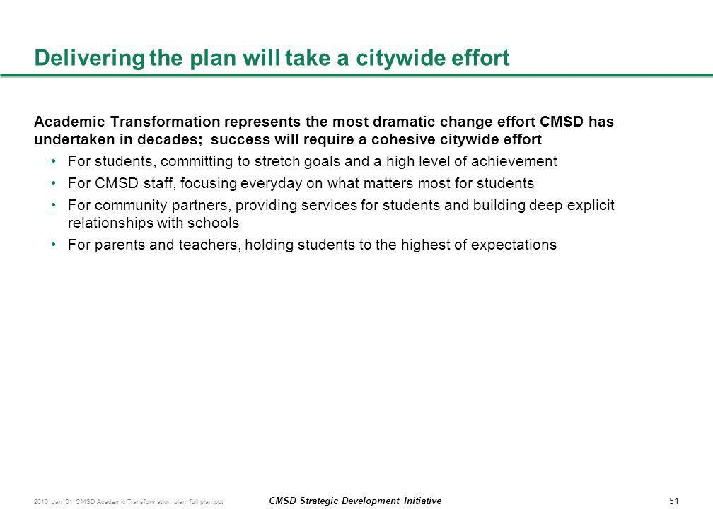 Delivering the plan will take a citywide effort