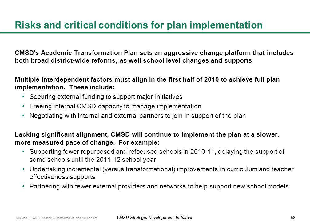 Risks and critical conditions for plan implementation