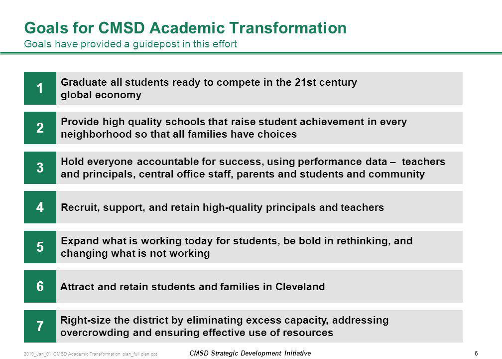 Goals for CMSD Academic Transformation Goals have provided a guidepost in this effort