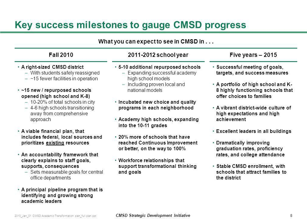 Key success milestones to gauge CMSD progress