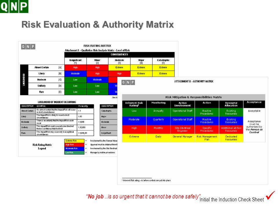 Risk Evaluation & Authority Matrix