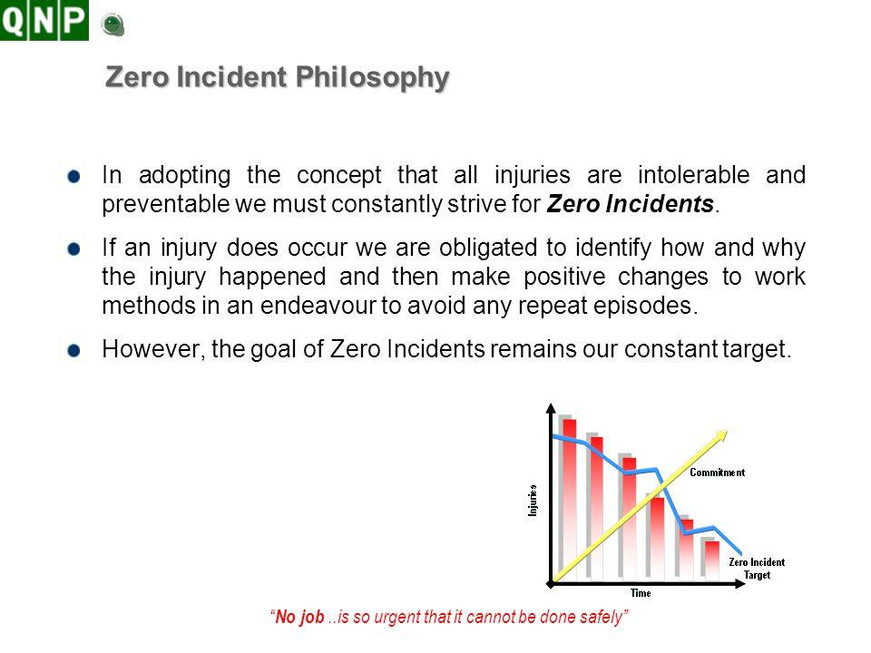 Zero Incident Philosophy