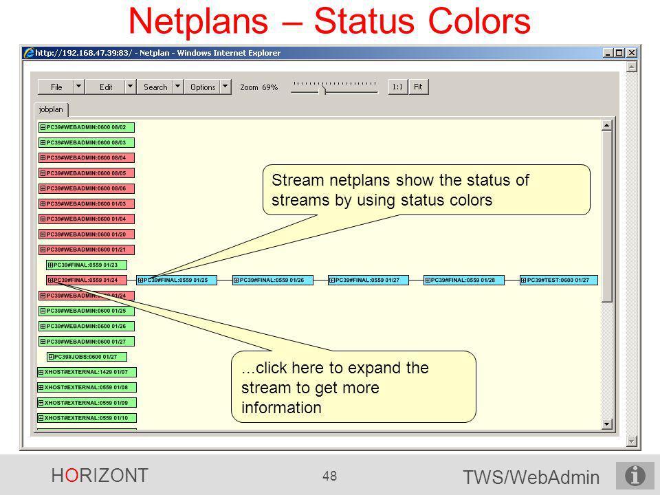 Netplans – Status Colors