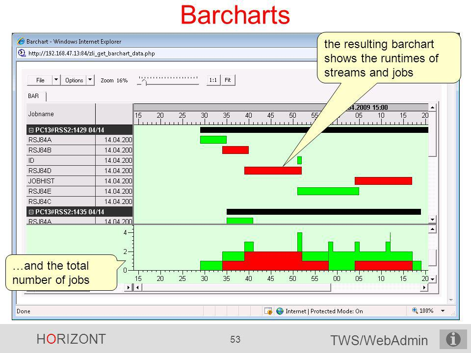 Barcharts the resulting barchart shows the runtimes of streams and jobs.