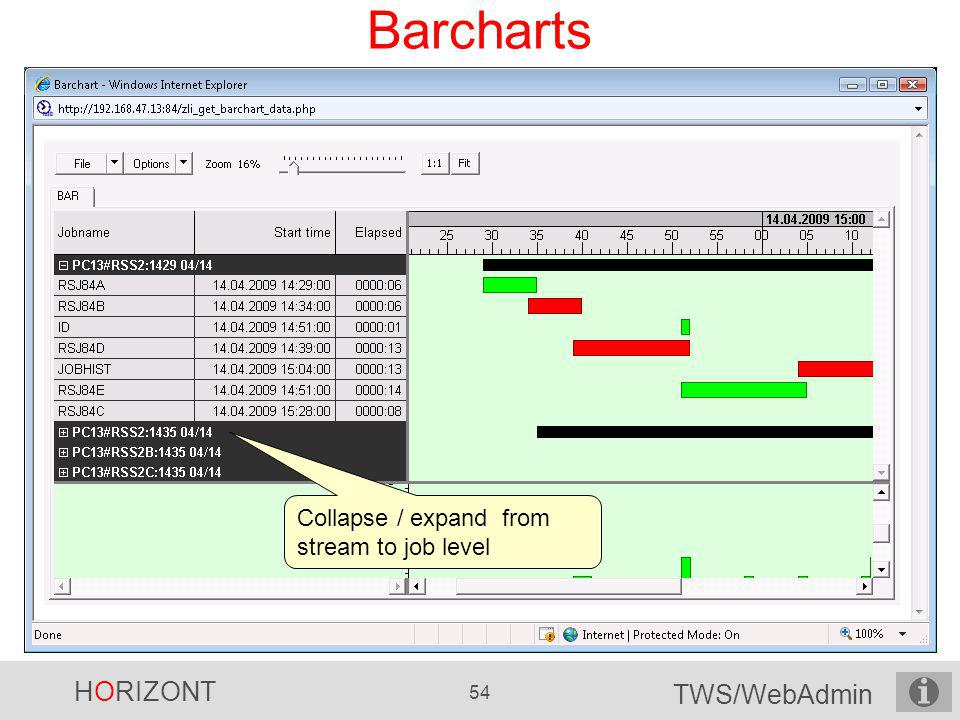 Barcharts Collapse / expand from stream to job level