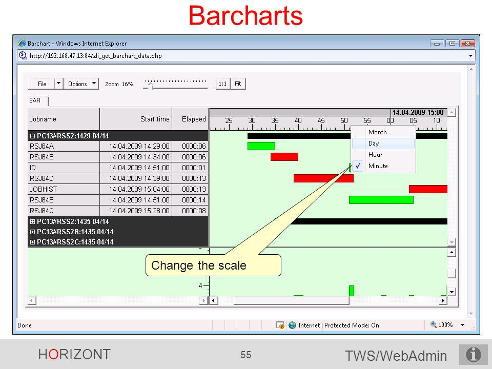 Barcharts Change the scale