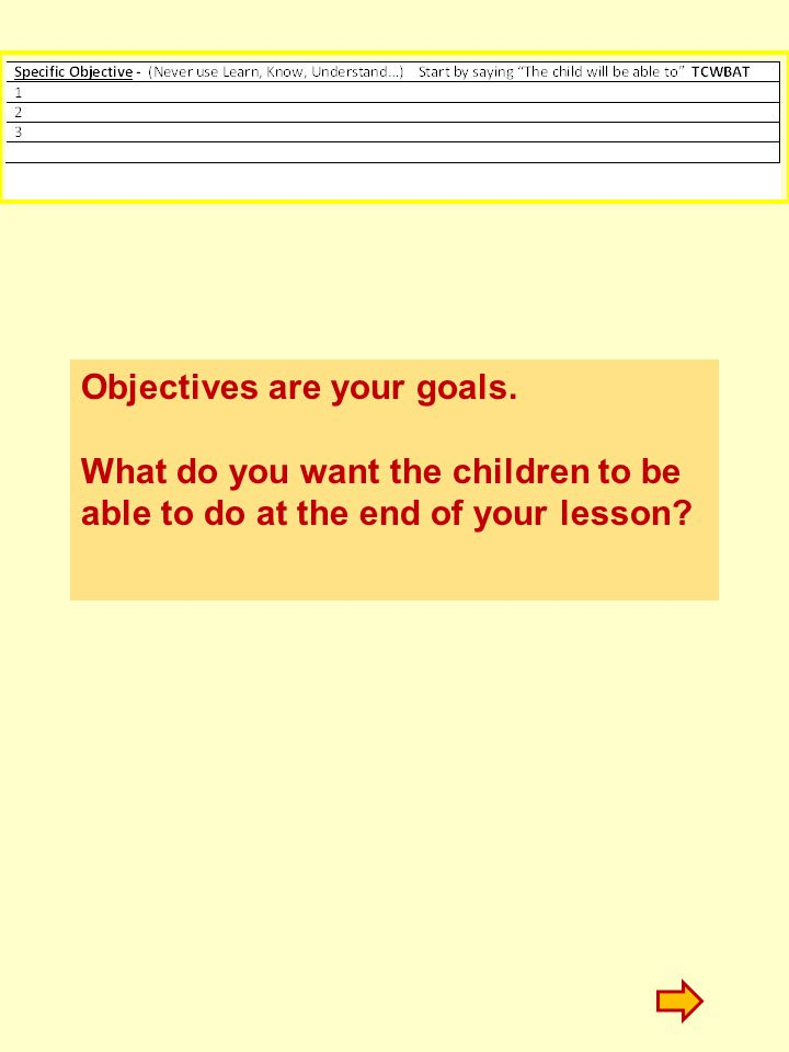 Objectives are your goals.