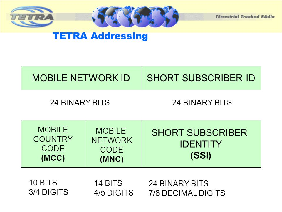 TETRA Addressing MOBILE NETWORK ID SHORT SUBSCRIBER ID