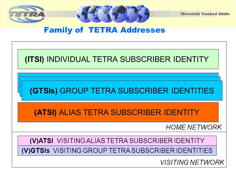 Family of TETRA Addresses