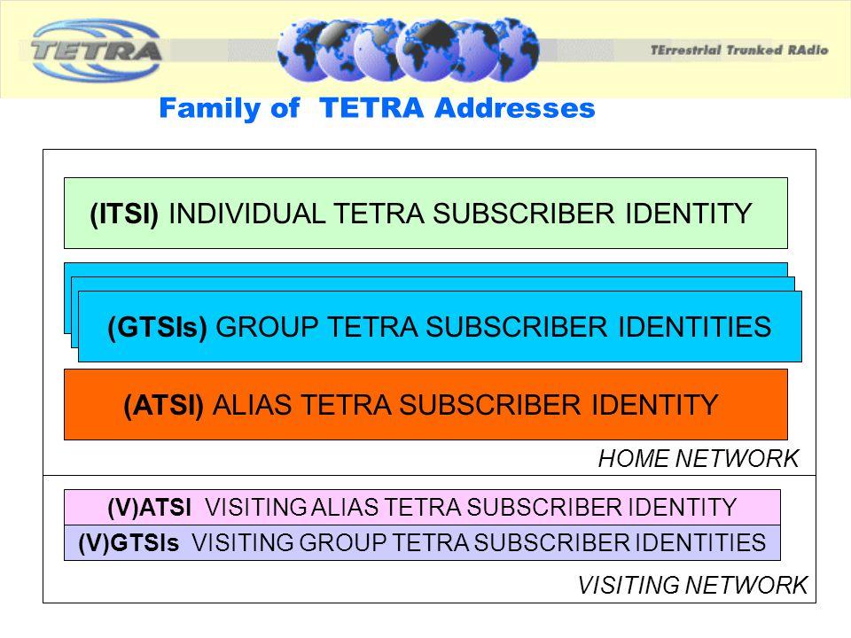 Family of TETRA Addresses