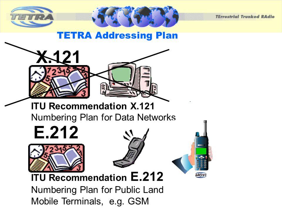 X.121 E.212 TETRA Addressing Plan ITU Recommendation X.121