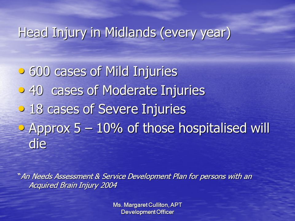 Head Injury in Midlands (every year)
