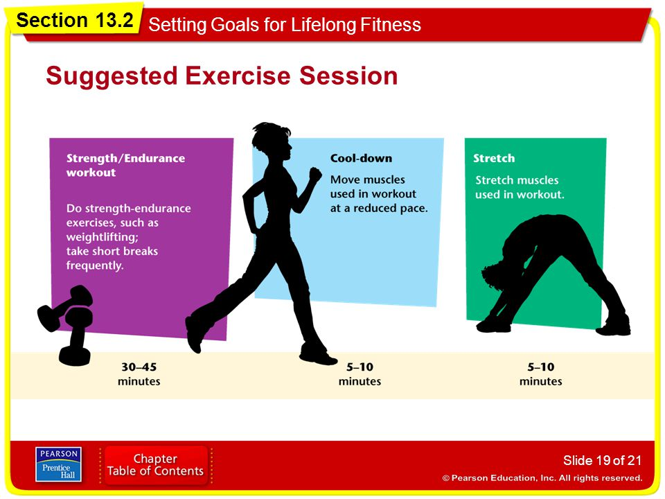 Suggested Exercise Session