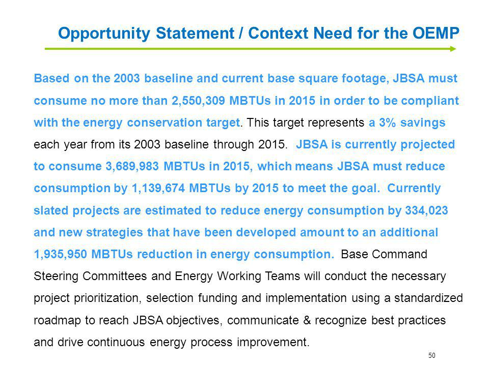 Opportunity Statement / Context Need for the OEMP