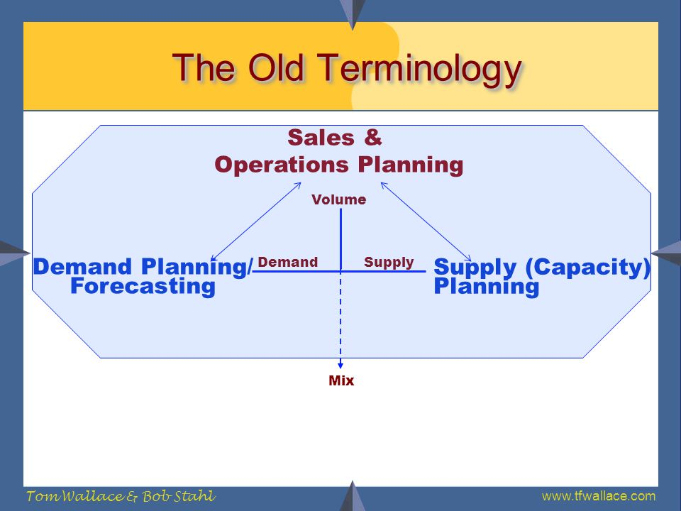 The Old Terminology Sales & Operations Planning Supply (Capacity)