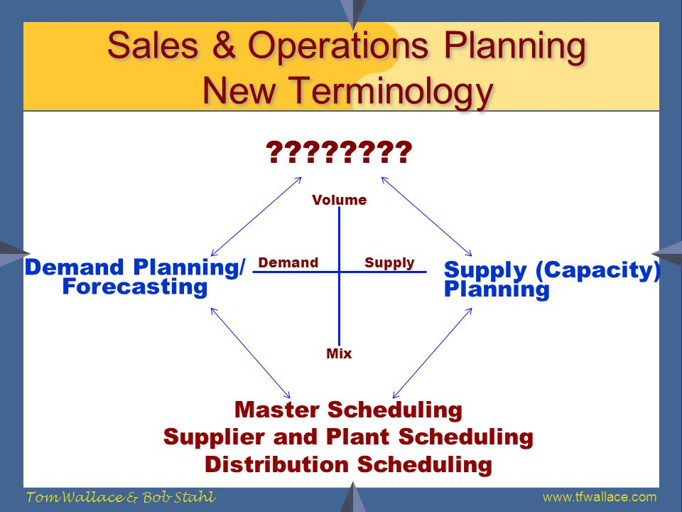 Sales & Operations Planning New Terminology