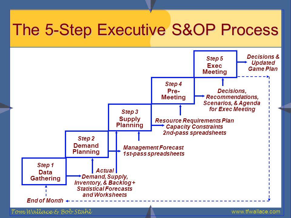 The 5-Step Executive S&OP Process