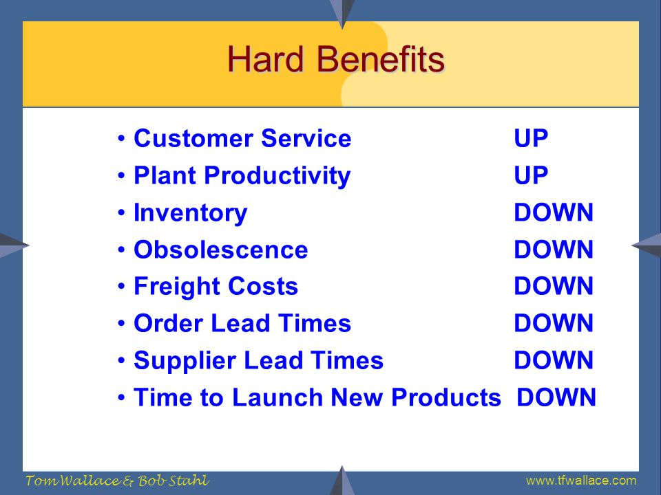 Hard Benefits Customer Service UP Plant Productivity UP Inventory DOWN
