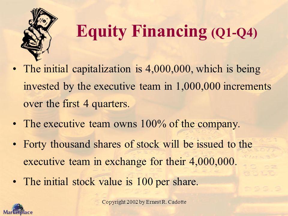 Equity Financing (Q1-Q4)