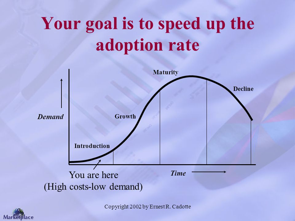 Your goal is to speed up the adoption rate