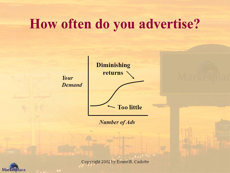 How often do you advertise