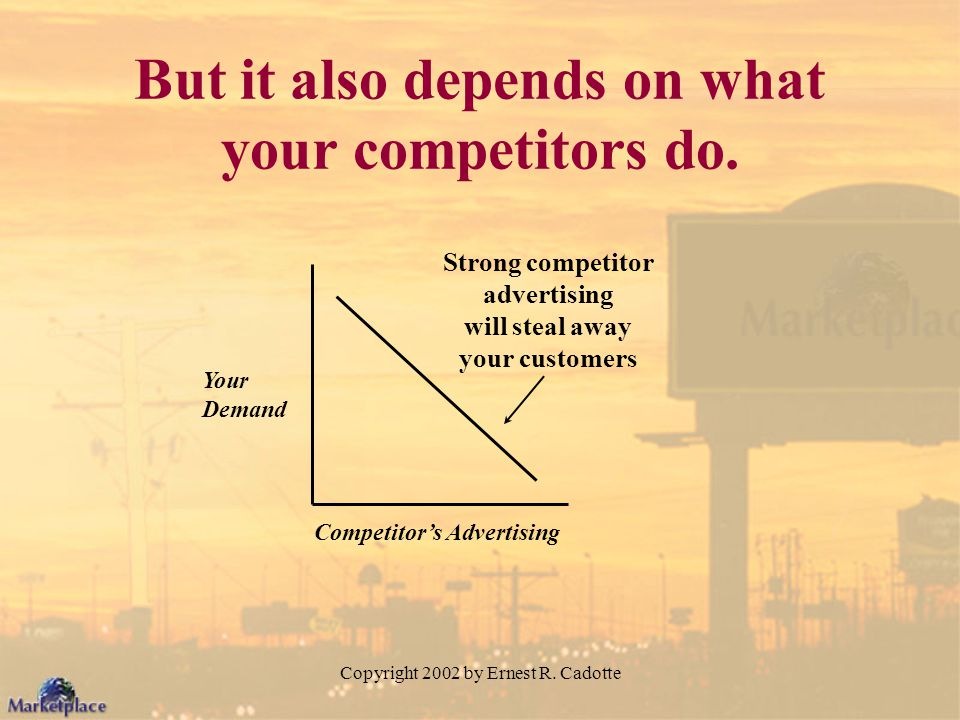 But it also depends on what your competitors do.