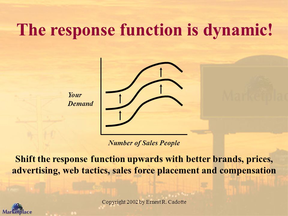 The response function is dynamic!